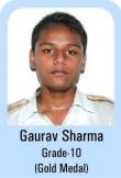 Gaurav-Sharma-Grade-10-Gold-Madel
