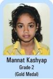 Mannat-Kashyap-Grade-2-Gold-Madel