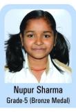 Nupur-Sharma-Grade-5-Bronze-Madel