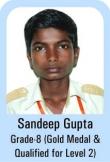 Sandeep-Gupta-Grade-8-Gold-Madel-Qualified-For-Level-2