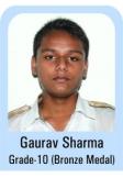 Gaurav-Sharma-Grade-10-Bronze-Madel